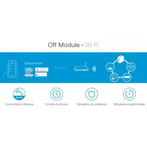 Wi-Fi lighting module